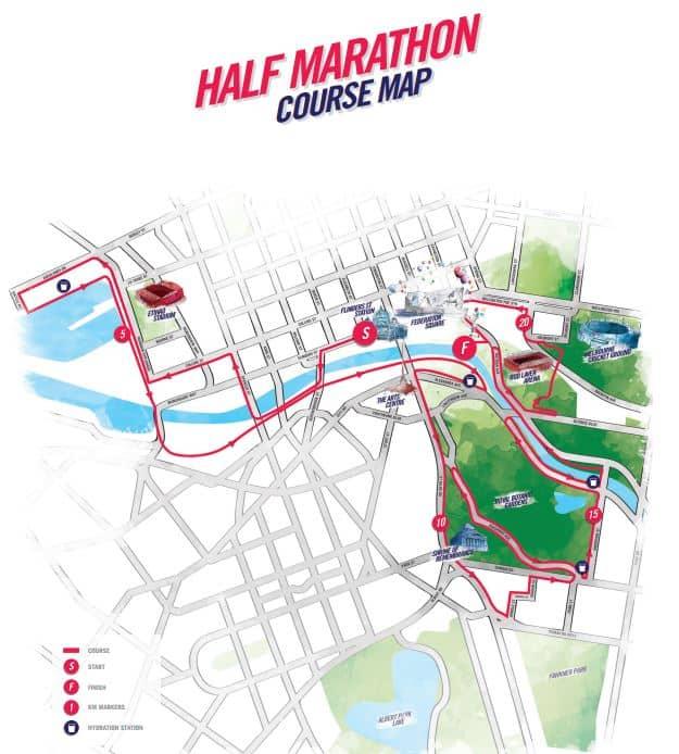 Run as date in Melbourne
