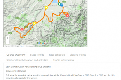 Women's Stage 2 - Churchill to Churchill Map